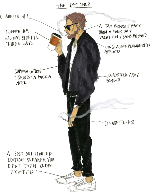 Illustrated Guide to Fashion Month