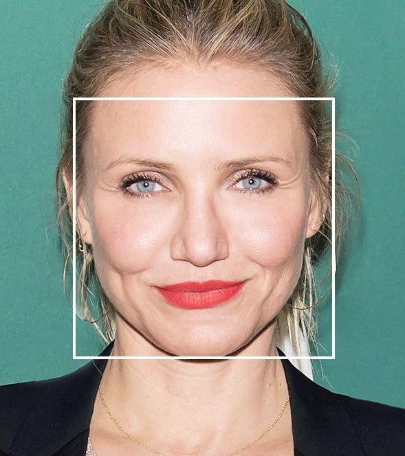 Как определить форму лица: квадратная форма лица