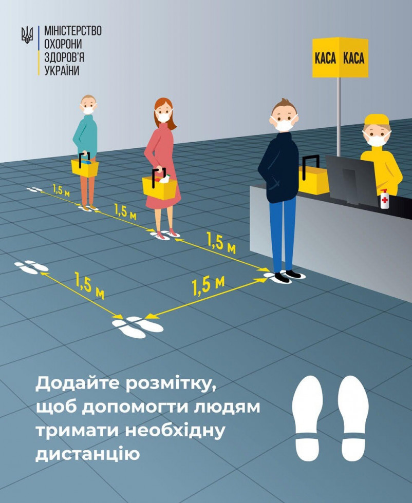 Ministry of Health of Ukraine recommendations covid  distance 7