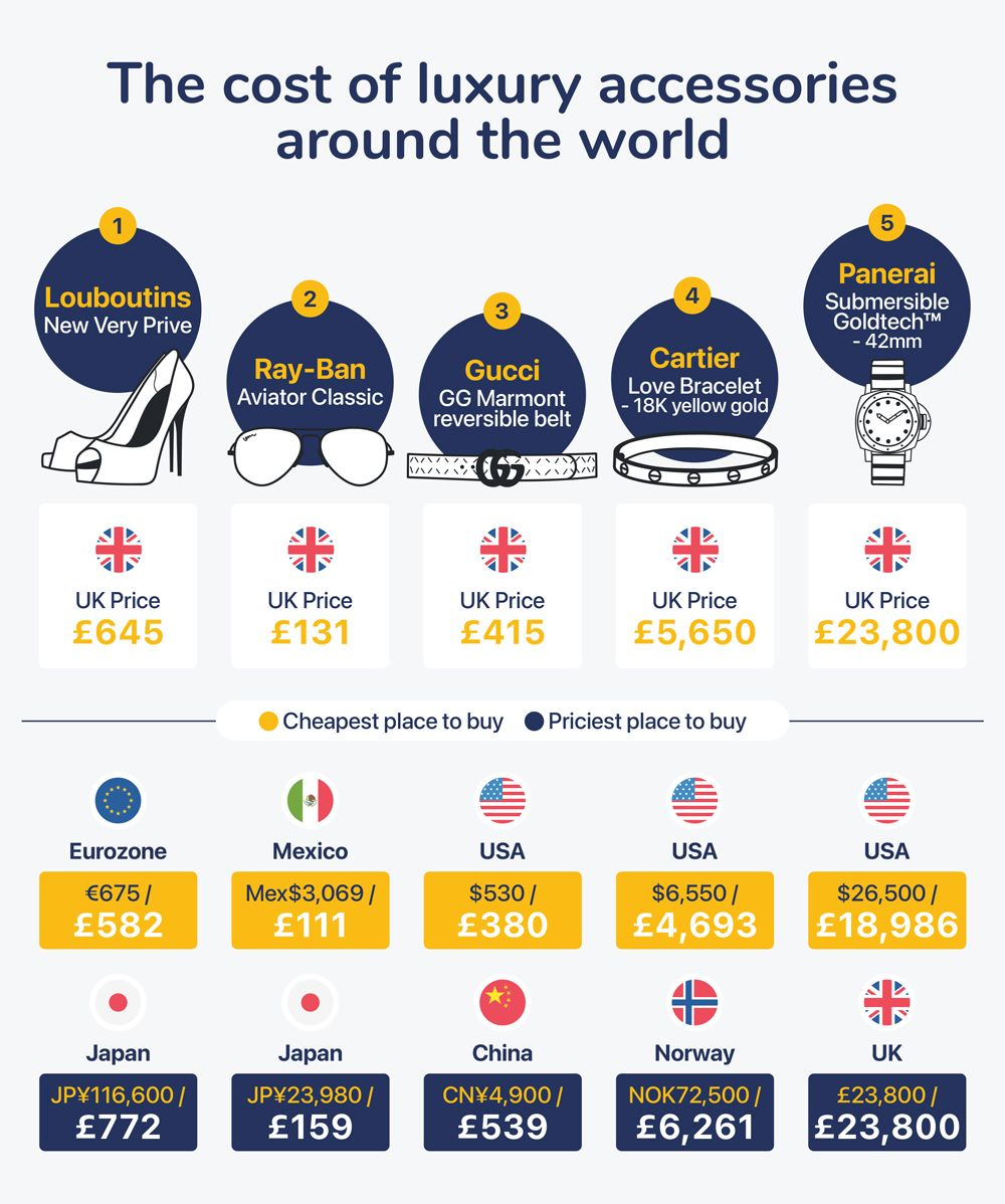 """Любимые модницами классические сумки """"с именем"""", и страны, где они стоят дороже и дешевле всего-Фото 3"""