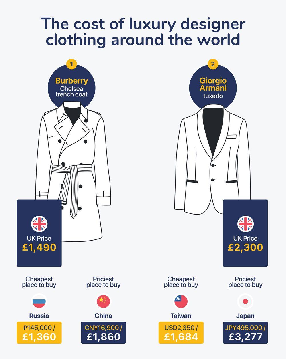 """Любимые модницами классические сумки """"с именем"""", и страны, где они стоят дороже и дешевле всего-Фото 2"""